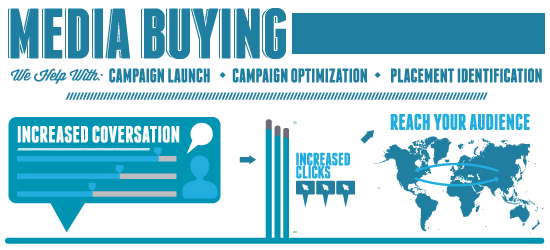 what is media buying services